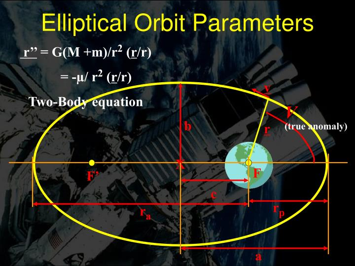 Elliptical Orbit Parameters