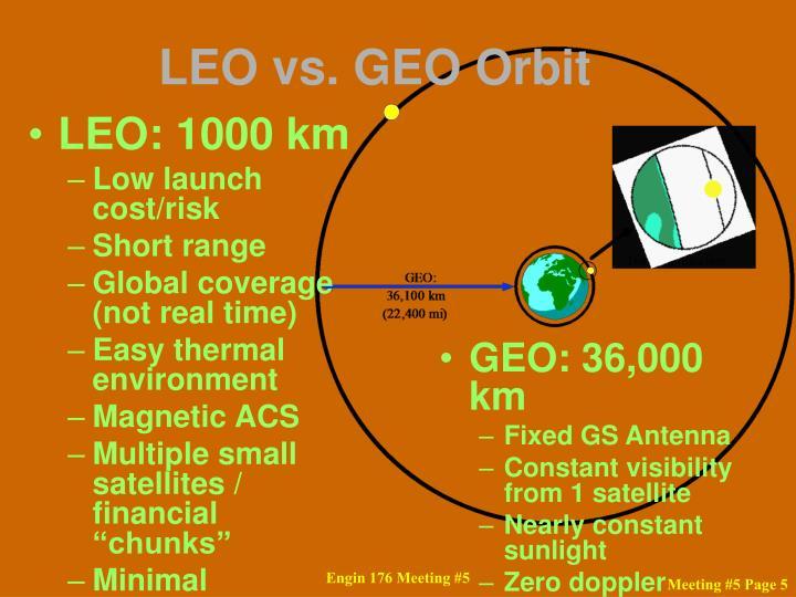 LEO: 1000 km