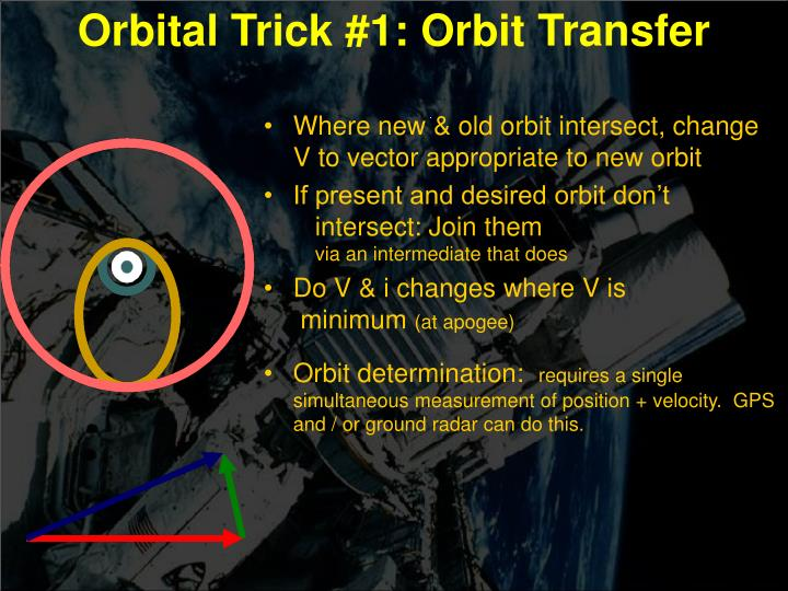 Orbital Trick #1: Orbit Transfer