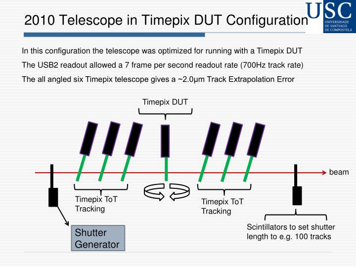2010 Telescope in Timepix DUT Configuration