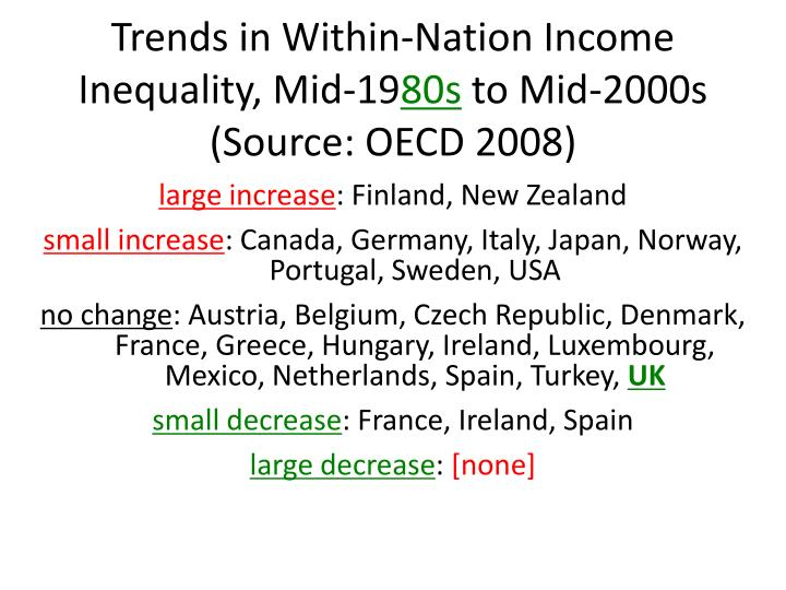 Trends in Within-Nation Income Inequality, Mid-19