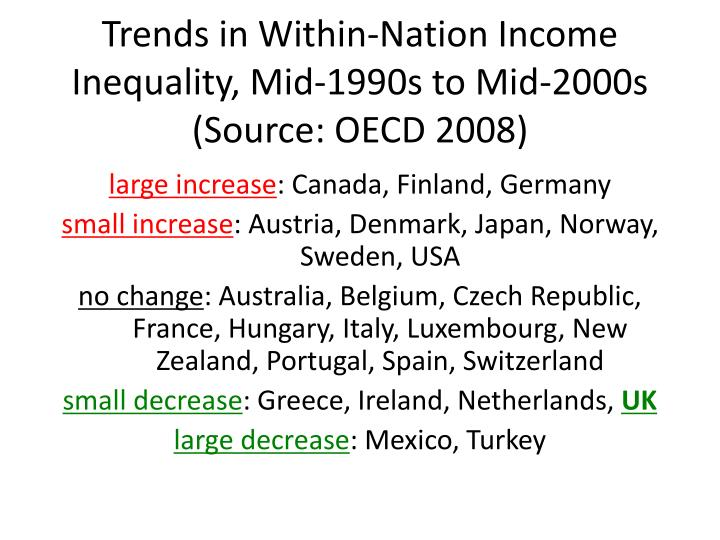 Trends in Within-Nation Income Inequality, Mid-1990s to Mid-2000s