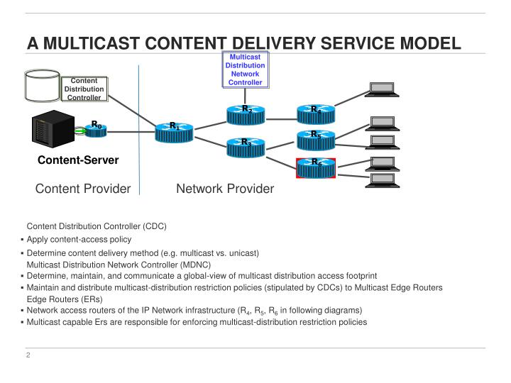 A Multicast Content Delivery Service model