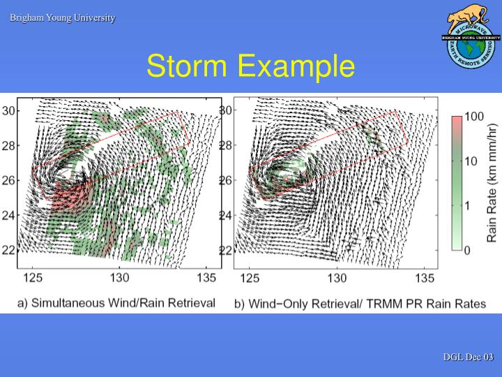Storm Example