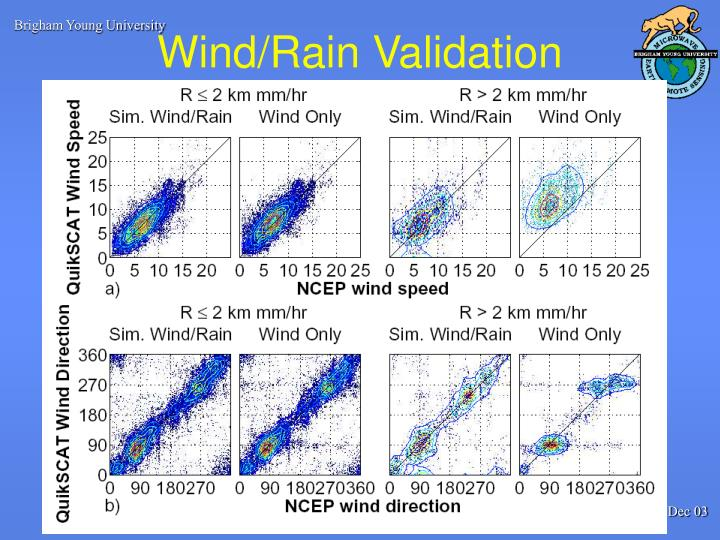 Wind/Rain Validation