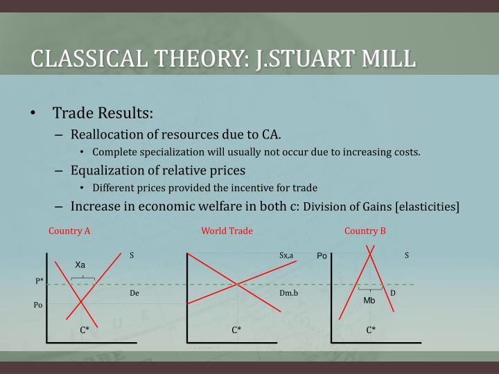 CLASSICAL THEORY: J.STUART MILL