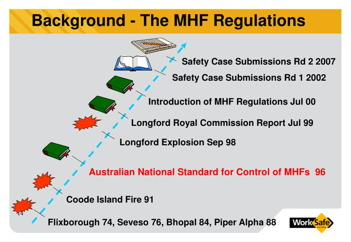 Safety Case Submissions Rd 2 2007