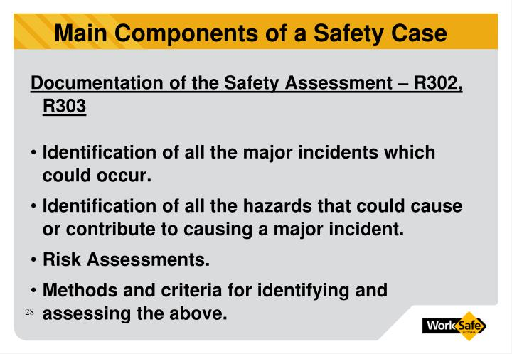 Documentation of the Safety Assessment – R302, R303
