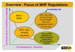overview focus of mhf regulations