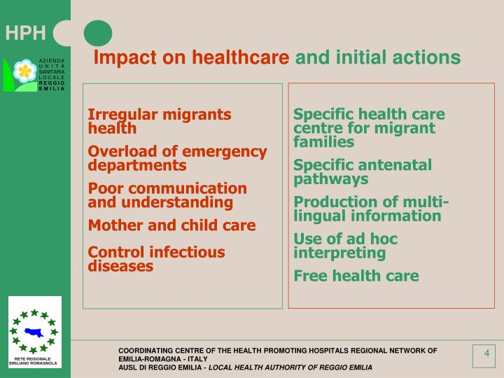 Impact on healthcare