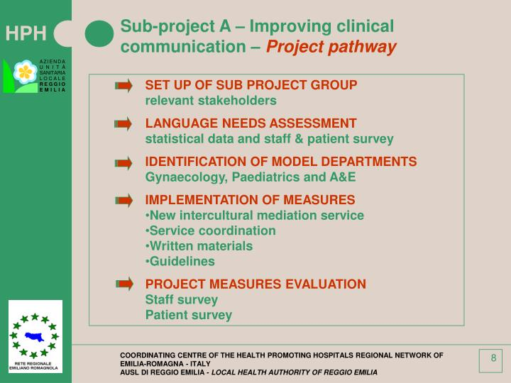 Sub-project A – Improving clinical communication