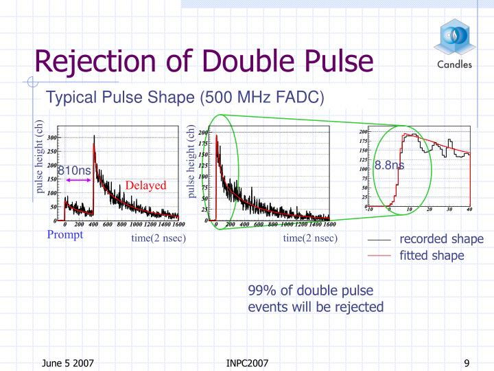 Rejection of Double Pulse