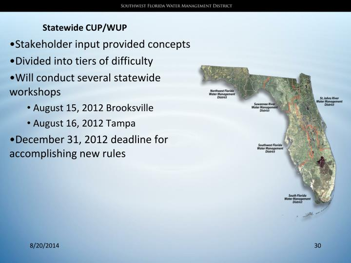 Statewide CUP/WUP