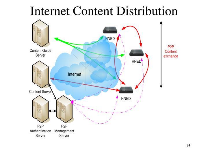 Internet Content Distribution