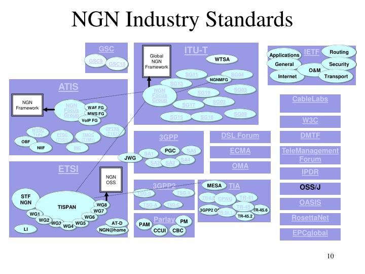 NGN Industry Standards