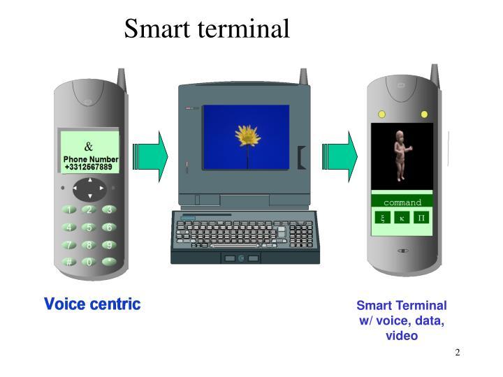 Smart Terminal w/ voice, data, video