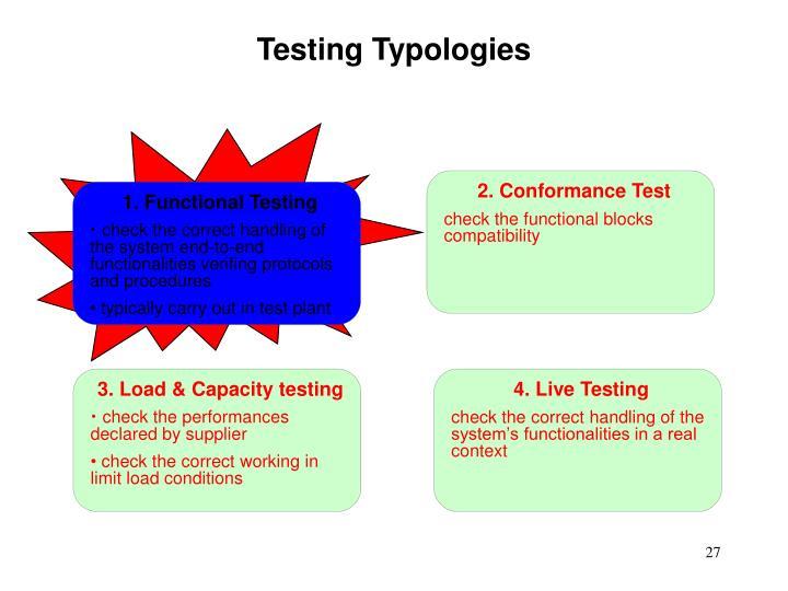 4. Live Testing