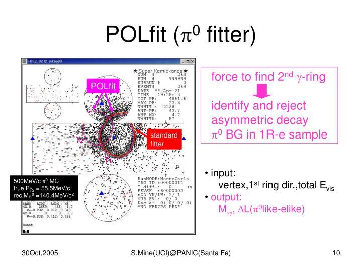 POLfit (