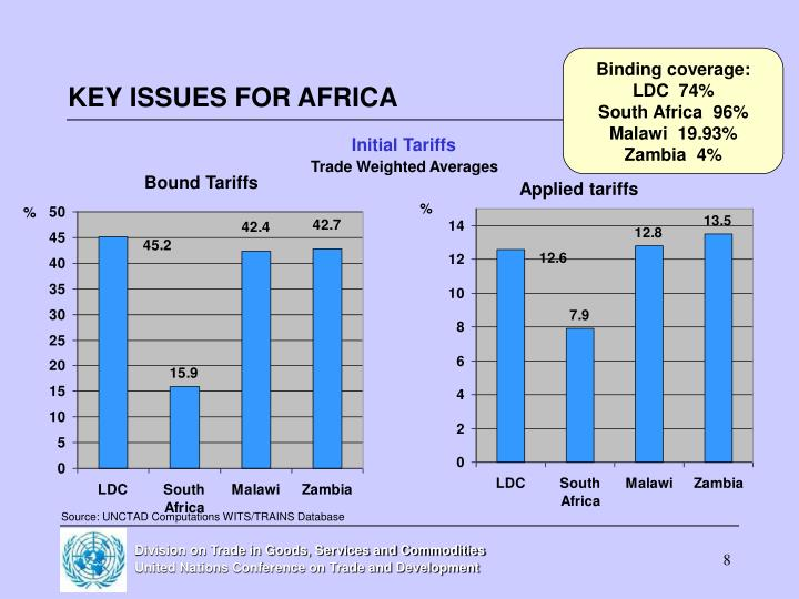 KEY ISSUES FOR AFRICA