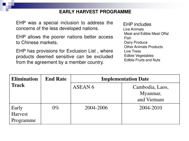EARLY HARVEST PROGRAMME