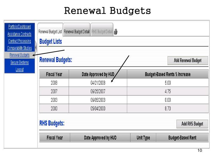 Renewal Budgets