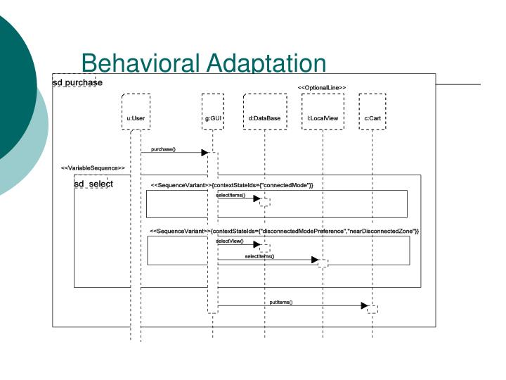 Behavioral Adaptation