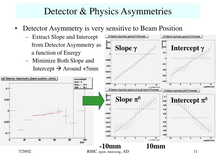 Detector & Physics Asymmetries