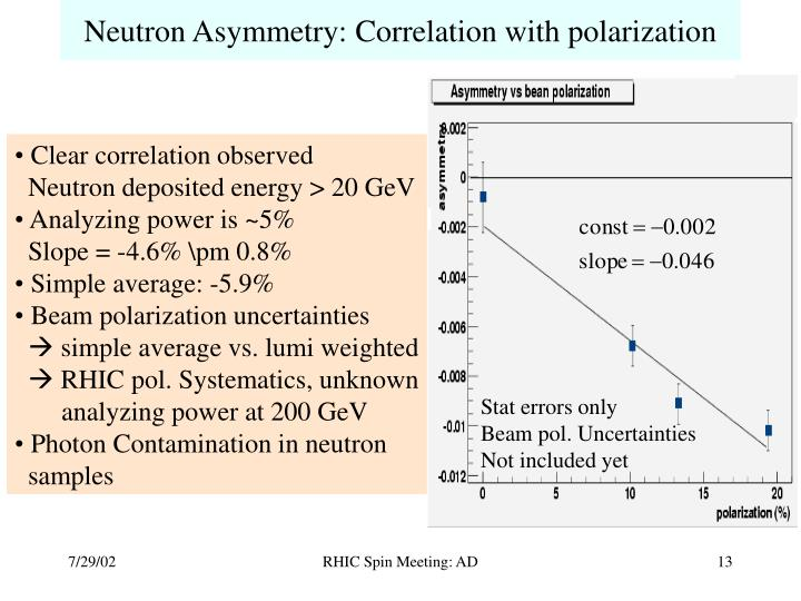 Neutron Asymmetry: Correlation with polarization
