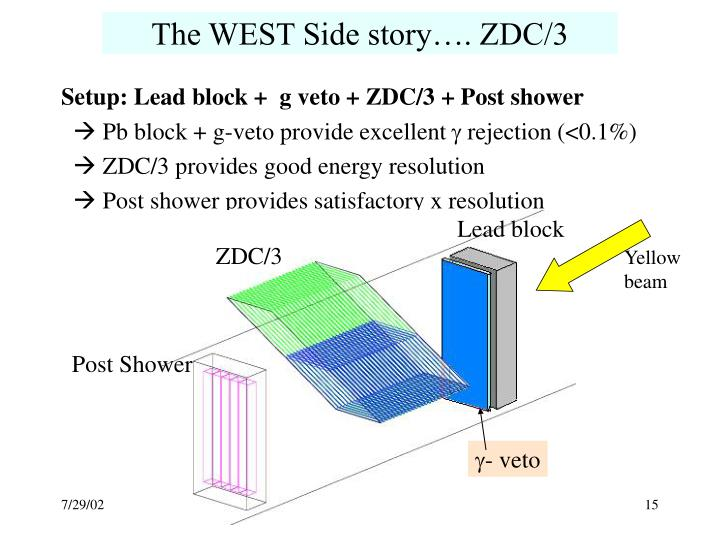 The WEST Side story…. ZDC/3