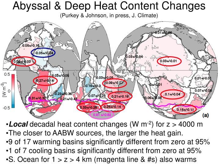 Abyssal & Deep Heat Content Changes