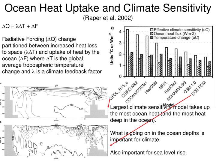 Ocean Heat Uptake and Climate Sensitivity