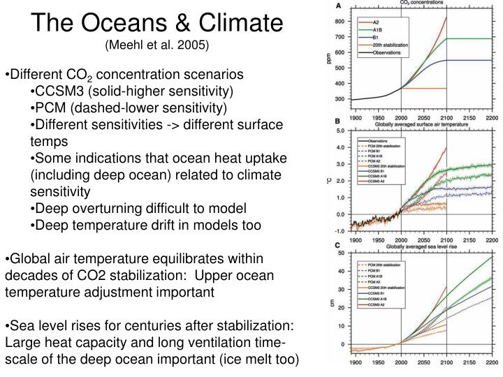 The Oceans & Climate