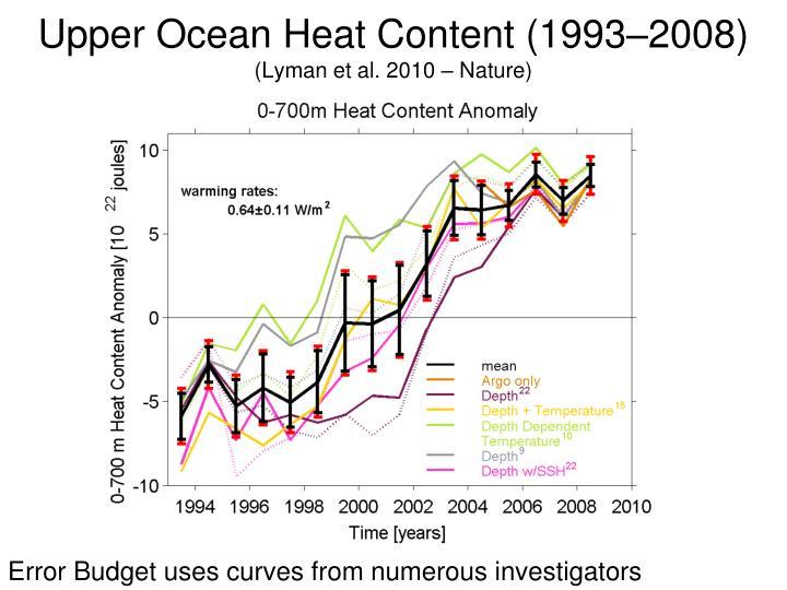 Upper Ocean Heat Content (1993–2008)