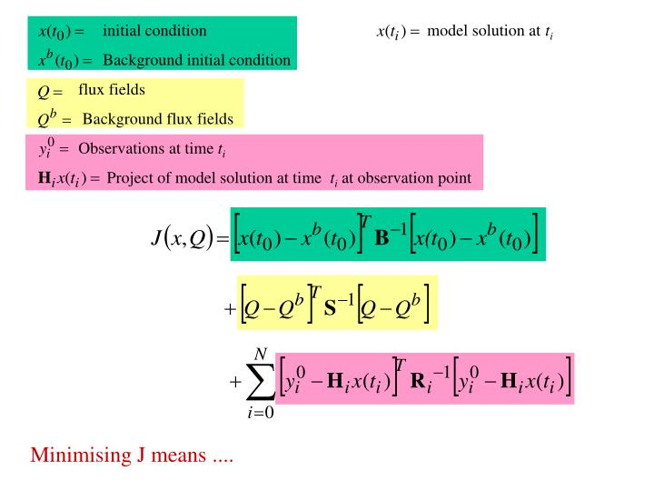 initial condition                                                      model solution at