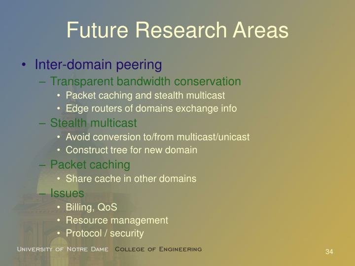 Future Research Areas