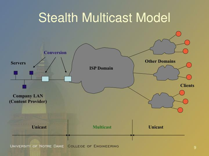 Stealth Multicast Model