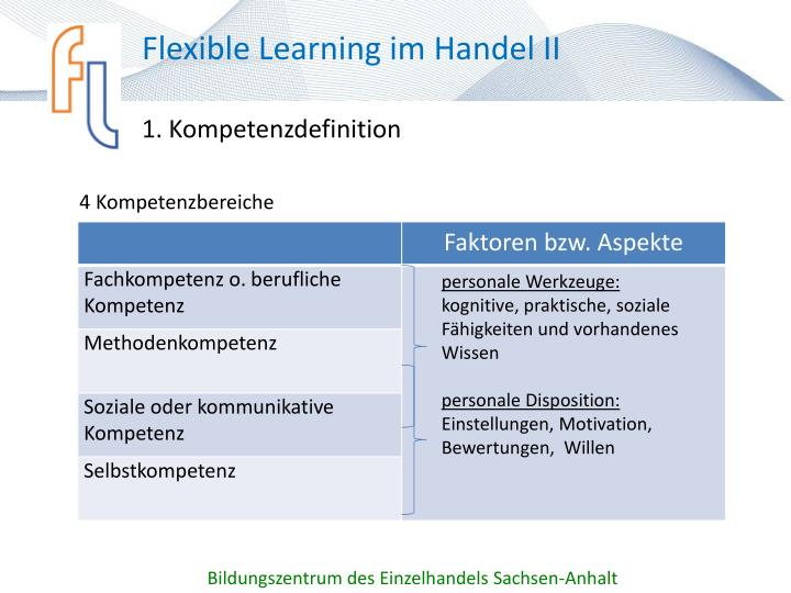 Flexible Learning im Handel II