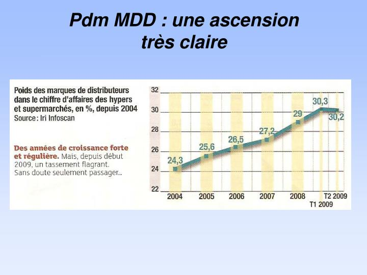 Pdm MDD : une ascension