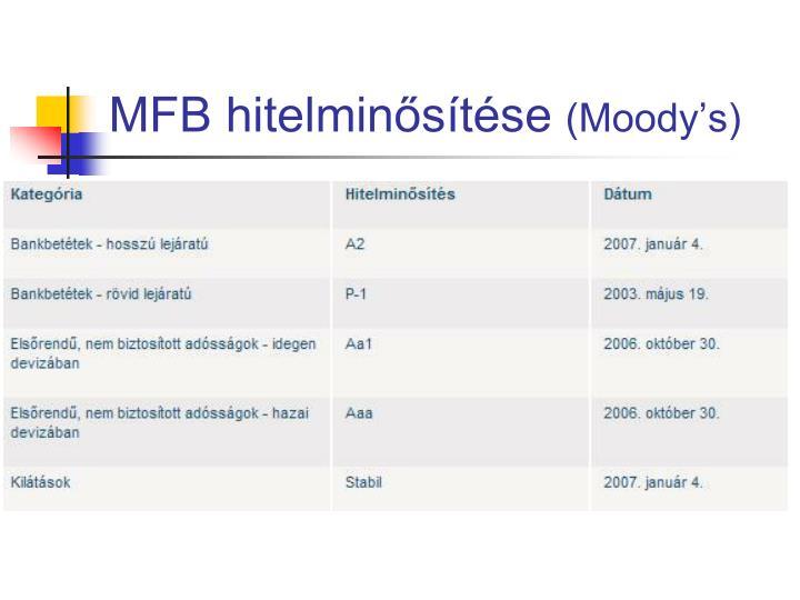 MFB hitelminősítése