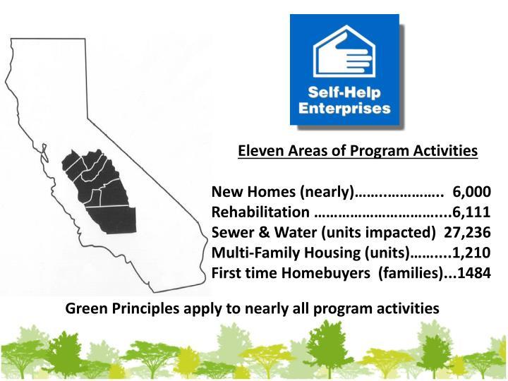 Eleven Areas of Program Activities