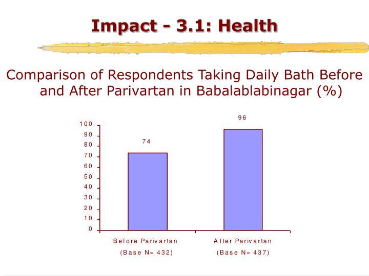 Impact - 3.1: Health
