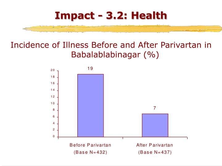 Impact - 3.2: Health