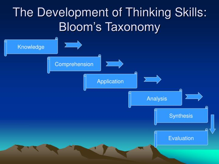 The Development of Thinking Skills: Bloom's Taxonomy