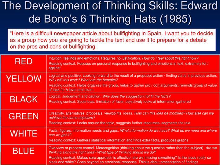 The Development of Thinking Skills: Edward de Bono's 6 Thinking Hats (1985)