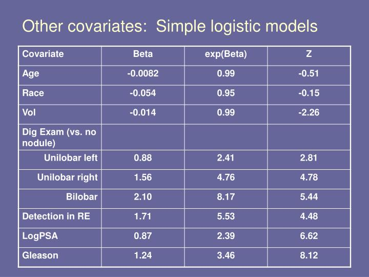 Other covariates:  Simple logistic models