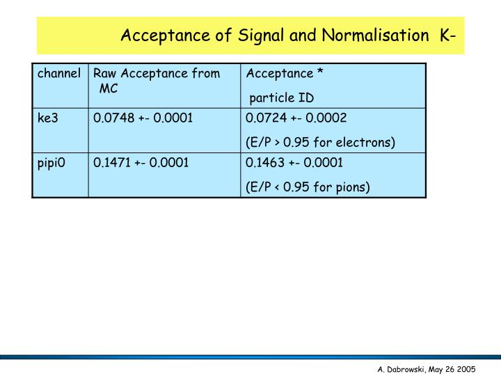 Acceptance of Signal and Normalisation  K-
