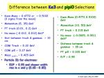 difference between ke3 and pipi0 selections