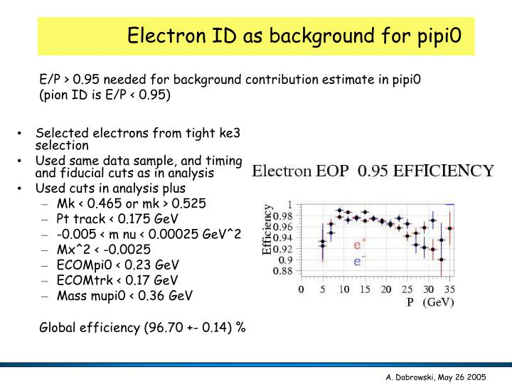 Electron ID as background for pipi0