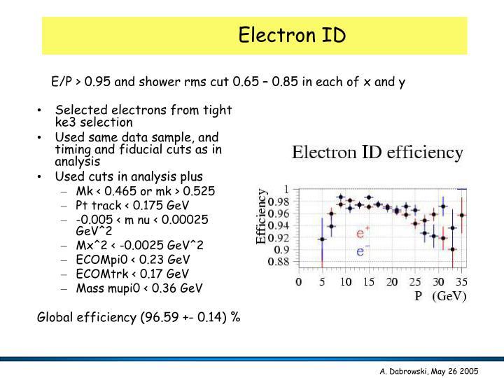 Electron ID