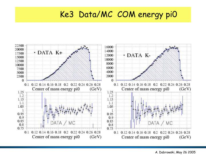 Ke3  Data/MC  COM energy pi0